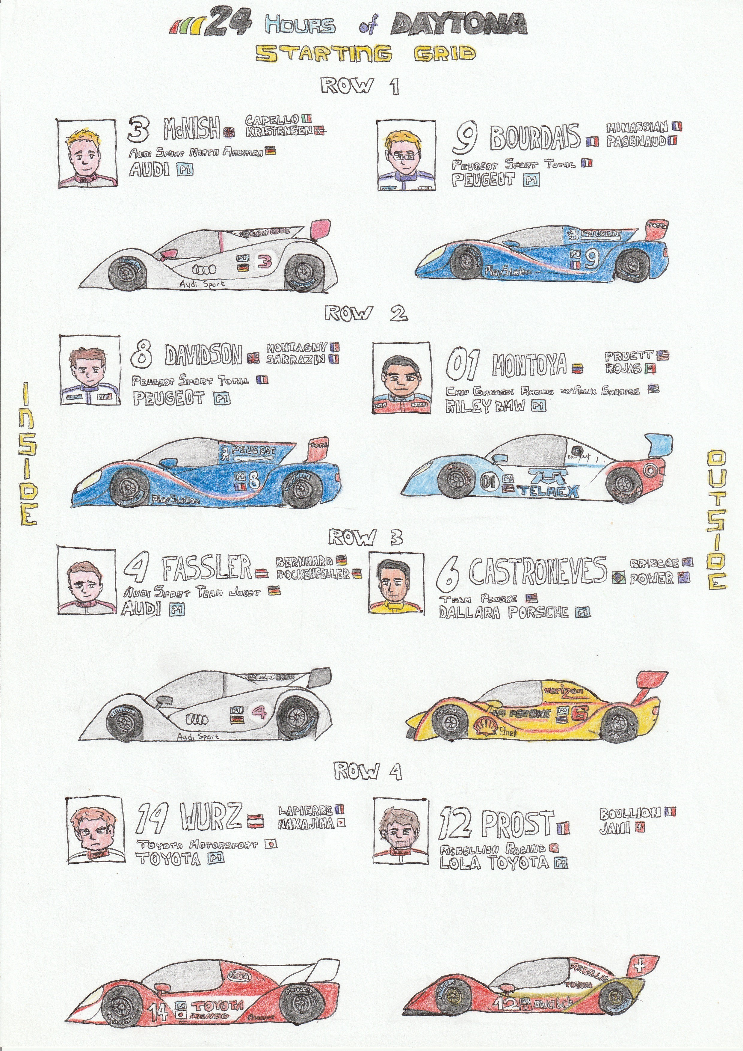 Onscreen      graphic for Daytona 24-hour race (starting grid)