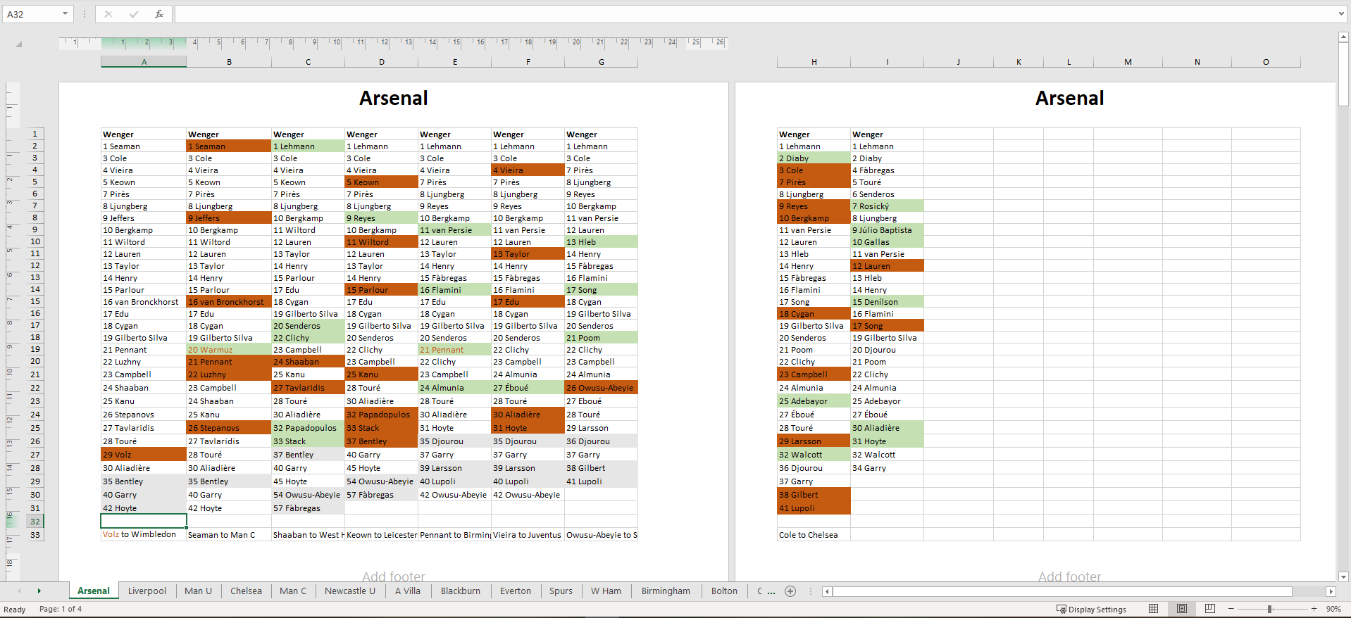 Club team rosters database