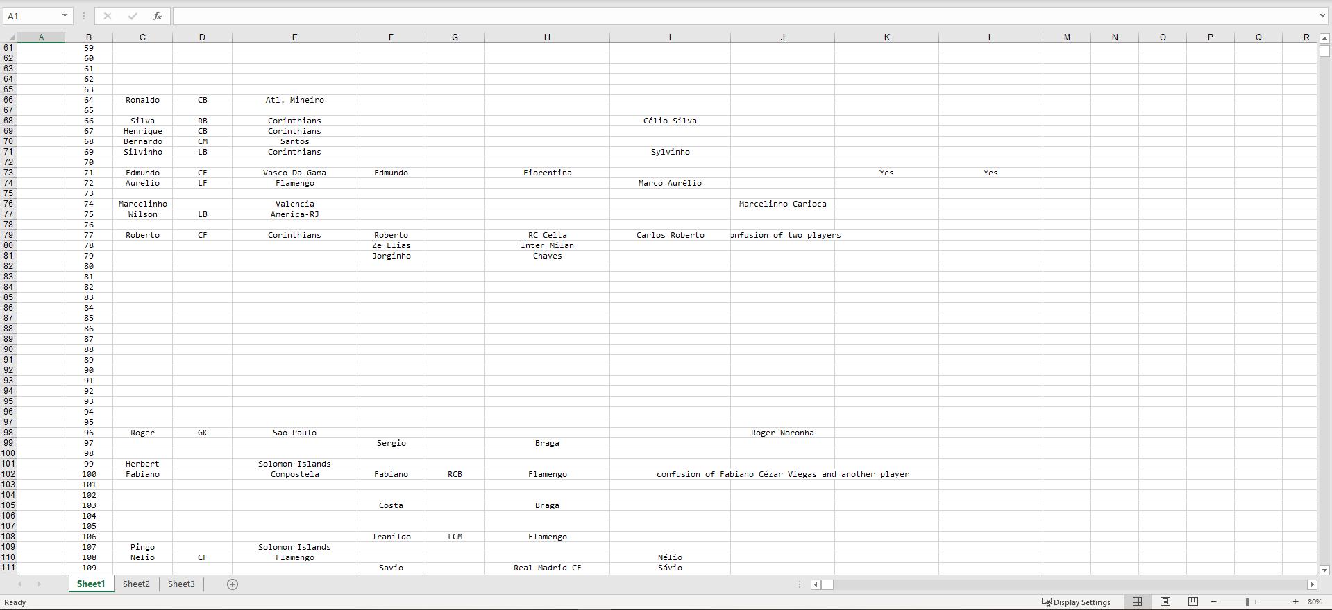 FIFA98‒99 player database